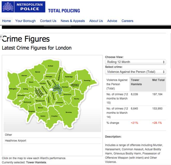 Met Police Serious Crime Figures for Tower Hamlets